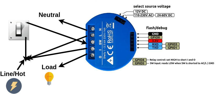 Shelly 1 Relay wiring diagram